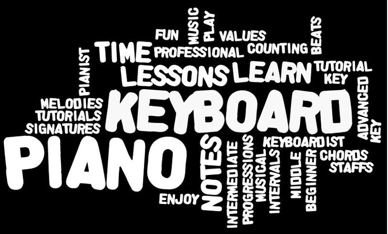 Piano Keyboard Word Cloud 6