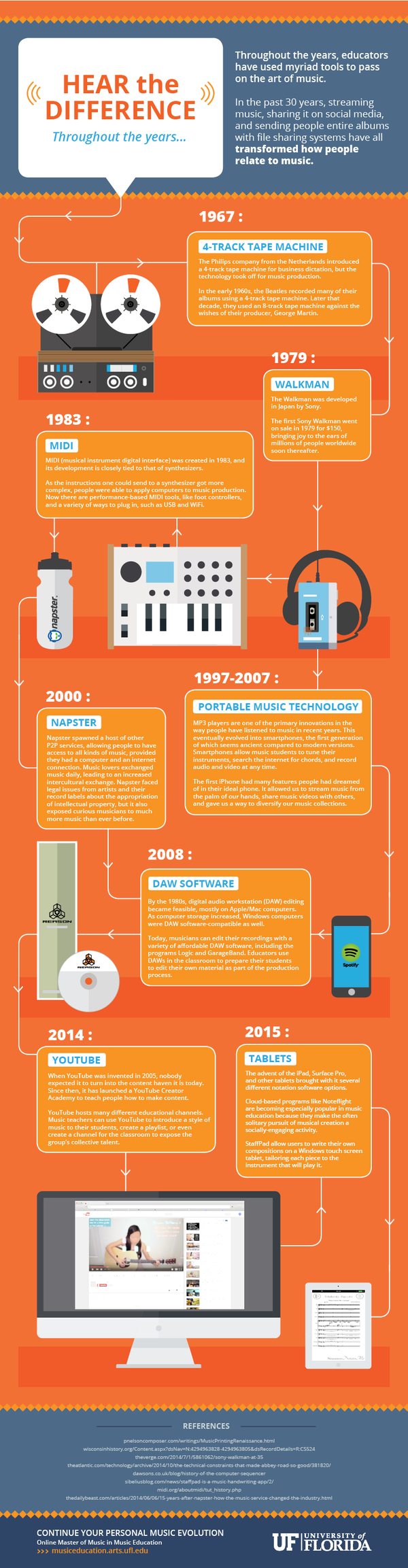 The-evolution-of-musical-tools_smaller